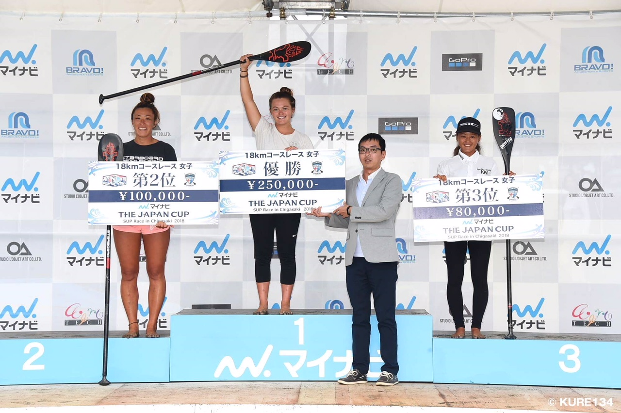 Fiona-Wylde-Recaps-Her-1st-Overall-at-Japan-Cup-1