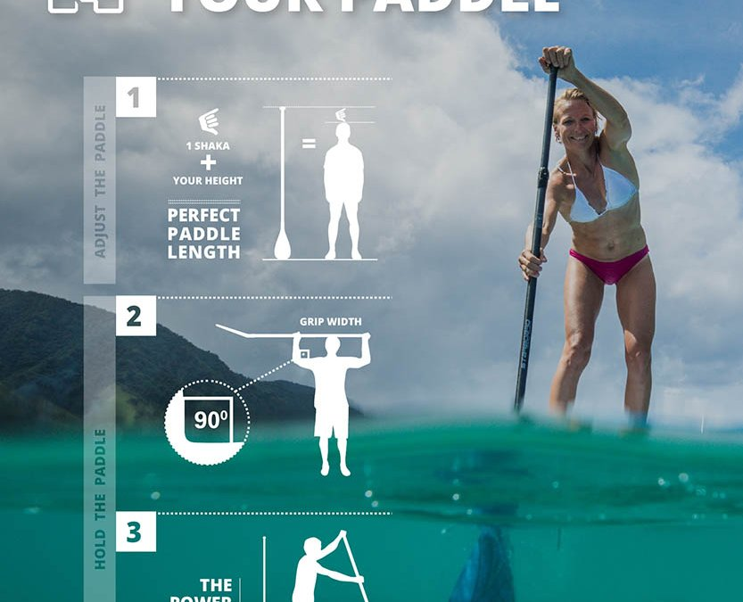 How To Hold Your Stand Up Paddleboard (SUP) Paddle