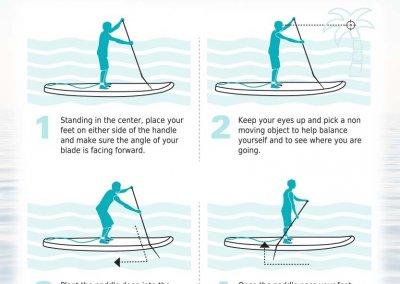 Basic Paddle Stroke – SUP Tips for Beginner