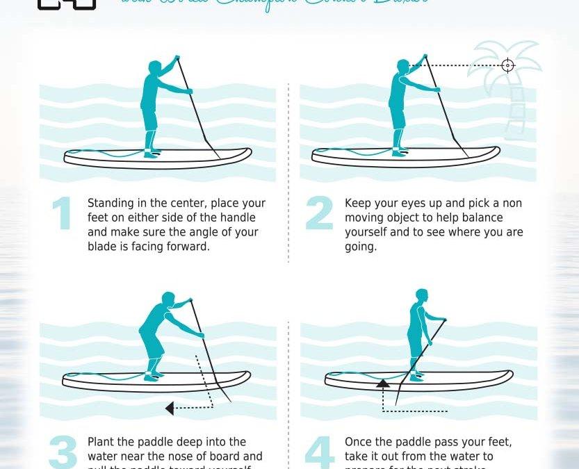 Basic Paddle Stroke