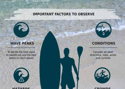 Important factors to observe before surfing