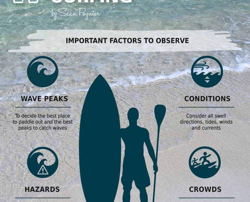 Important Surf Factors To Observe Before Paddling Out