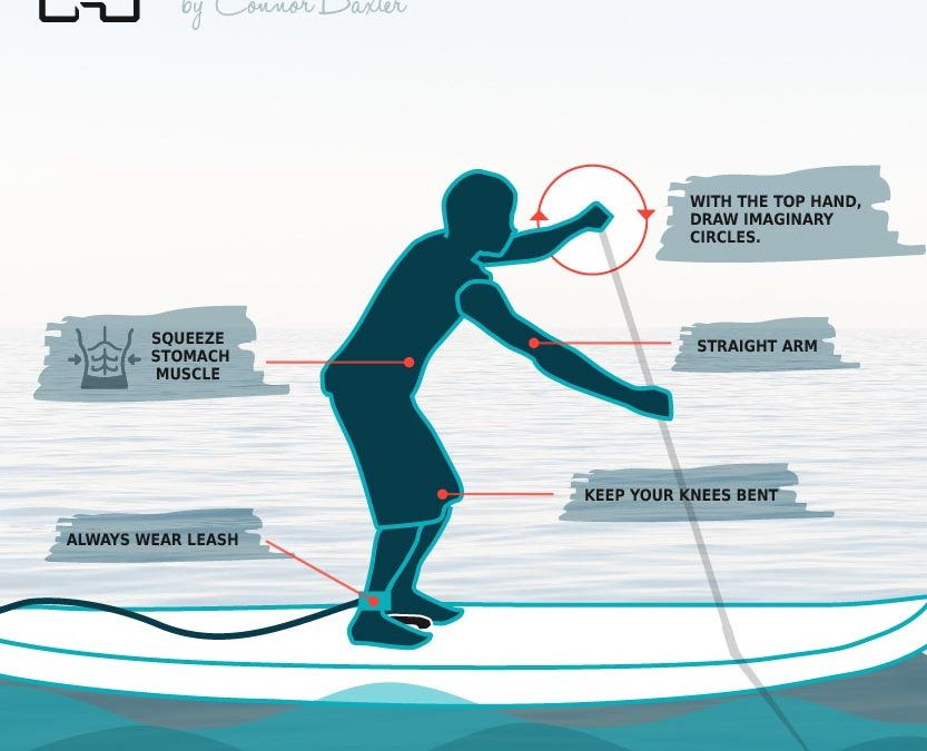 SUP Tips: Paddle Board Stroke Tips with ConnorBaxter