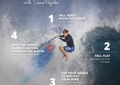 4 tips to properly fall off a sup board