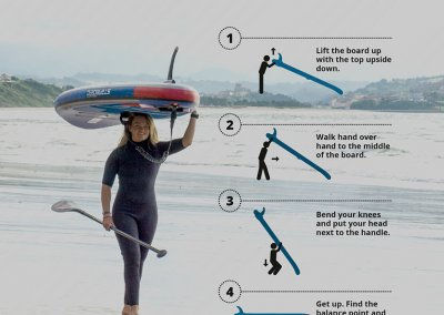 Carry a SUP board on your head