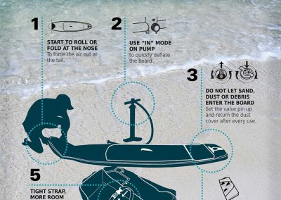 Tips when packing your inflatable board