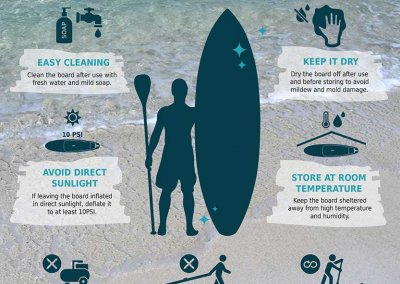 7 tips to help your inflatable board last longer