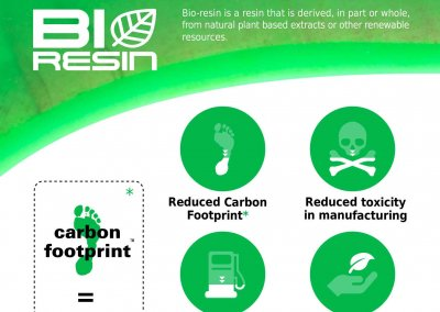 Benefit of Bio-Resin