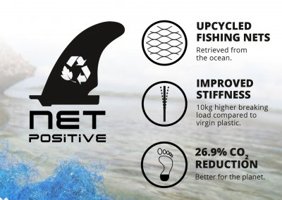 Positively Better – SUP Fins Made From Upcycled Fishing Nets